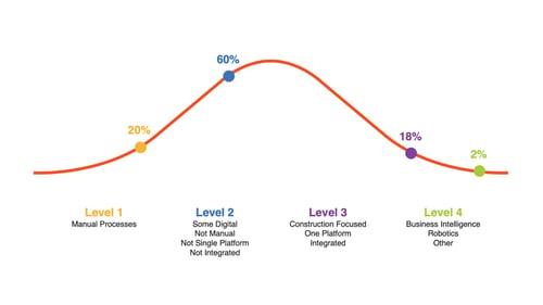 Tenna_Four-Levels